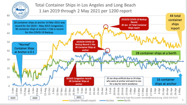 Shipping Article graphic